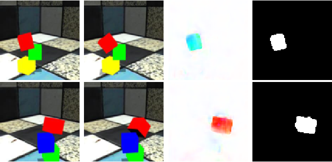 Figure 3 for Object-centric Video Prediction without Annotation