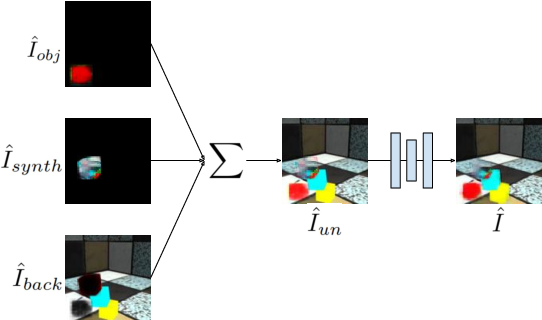 Figure 4 for Object-centric Video Prediction without Annotation