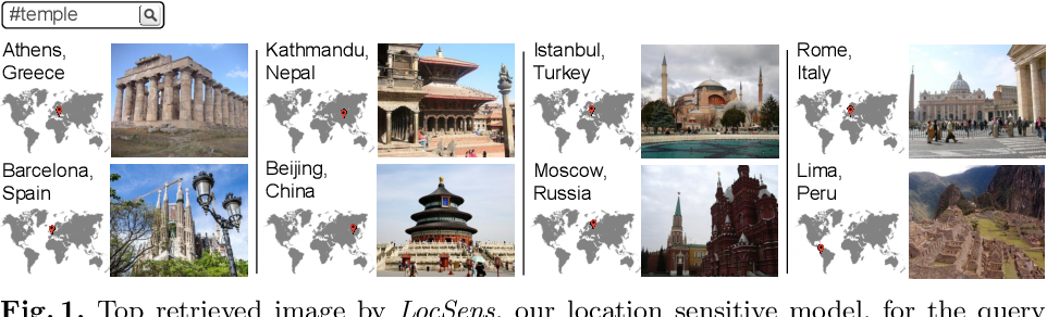 Figure 1 for Location Sensitive Image Retrieval and Tagging