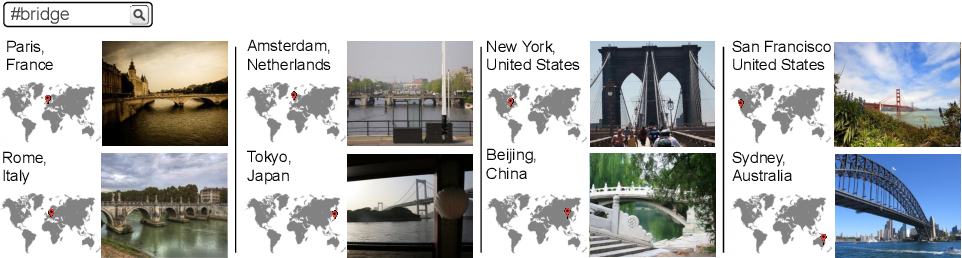 Figure 4 for Location Sensitive Image Retrieval and Tagging