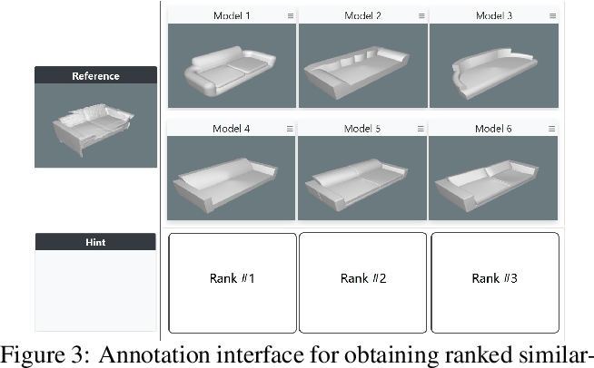 Figure 4 for Joint Embedding of 3D Scan and CAD Objects