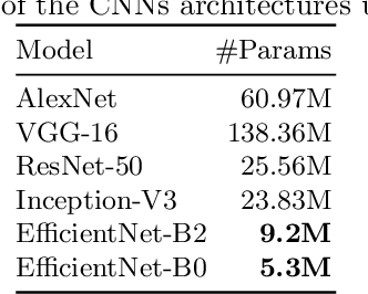 Figure 1 for Improving accuracy and speeding up Document Image Classification through parallel systems