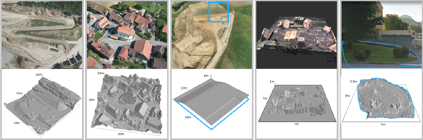 Figure 4 for Learning Ground Traversability from Simulations