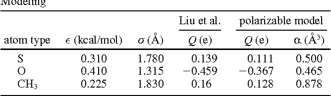 Table 3 from Rotational Relaxation in Polar Solvents