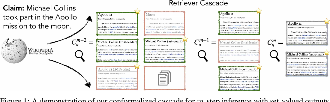 Figure 1 for Relaxed Conformal Prediction Cascades for Efficient Inference Over Many Labels