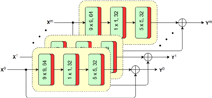 Figure 2 for Improved CNN-based Learning of Interpolation Filters for Low-Complexity Inter Prediction in Video Coding