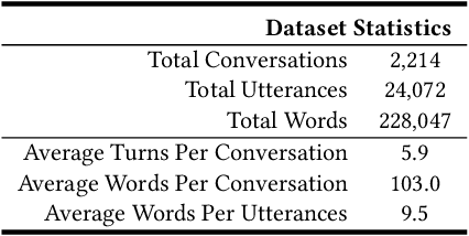 Figure 3 for ScenarioSA: A Large Scale Conversational Database for Interactive Sentiment Analysis