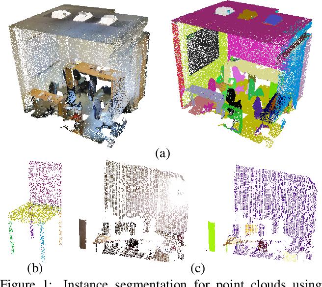 Figure 1 for SGPN: Similarity Group Proposal Network for 3D Point Cloud Instance Segmentation