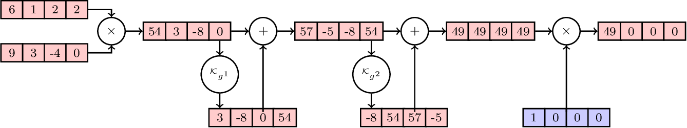 Figure 1 for Secure Face Matching Using Fully Homomorphic Encryption