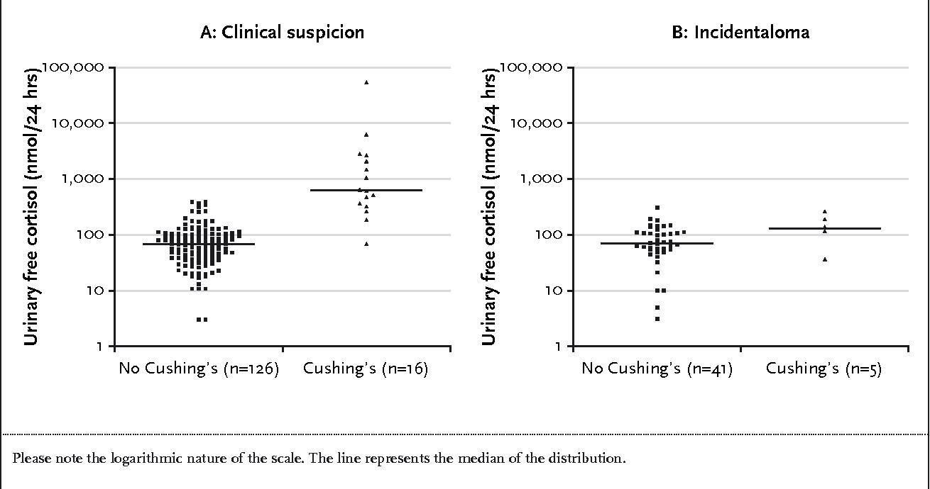 evidence based endocrinology montori victor m