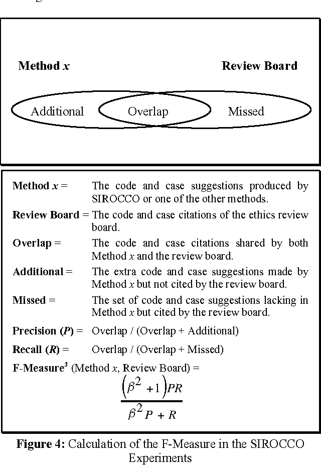Figure 4 from Can temporal representation and reasoning make a