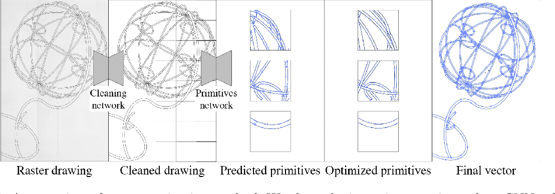 Figure 1 for Deep Vectorization of Technical Drawings
