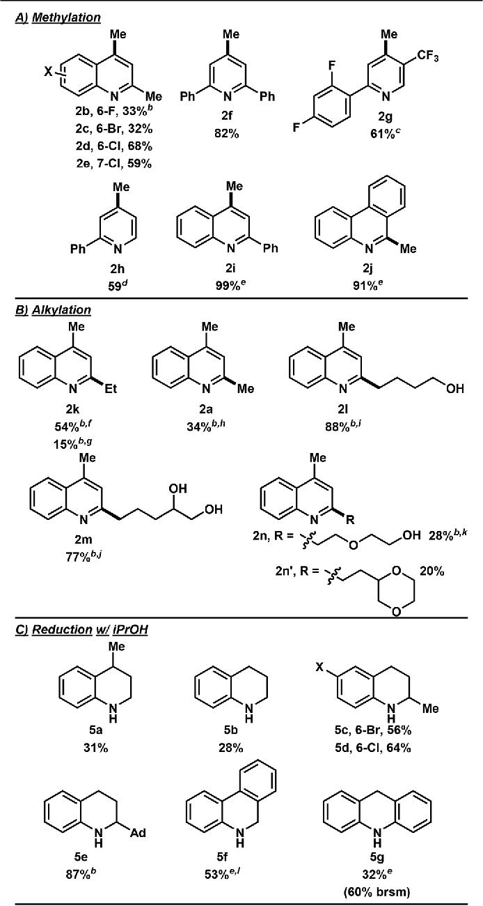 Table 2 Scope of heteroarene alkylation and reductiona