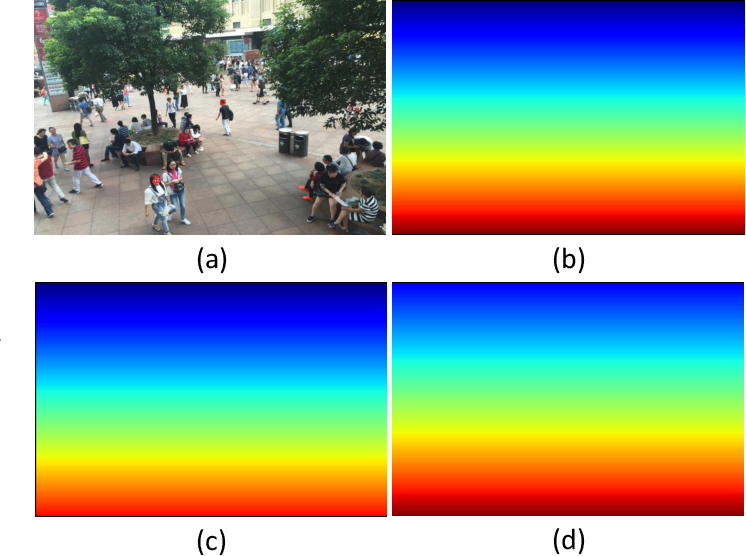 Figure 2 for Crowd Counting via Perspective-Guided Fractional-Dilation Convolution