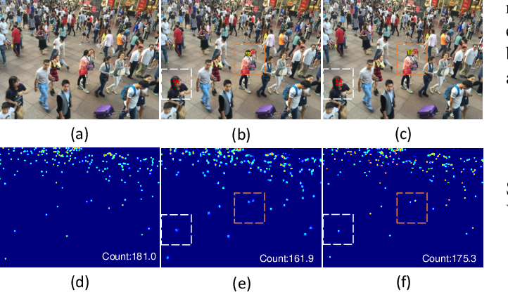 Figure 3 for Crowd Counting via Perspective-Guided Fractional-Dilation Convolution
