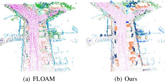Figure 3 for SA-LOAM: Semantic-aided LiDAR SLAM with Loop Closure