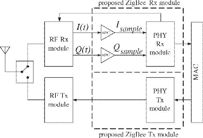 circuit diagram of zigbee module