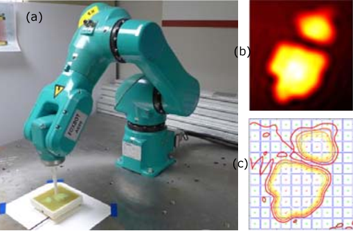 Figure 2 for Trajectory-Optimized Sensing for Active Search of Tissue Abnormalities in Robotic Surgery
