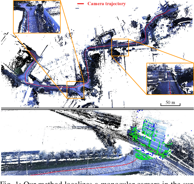 Figure 1 for Monocular Direct Sparse Localization in a Prior 3D Surfel Map