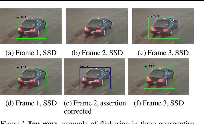 Figure 1 for Model Assertions for Monitoring and Improving ML Models