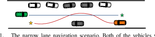 Figure 1 for Reinforcement Learning based Negotiation-aware Motion Planning of Autonomous Vehicles