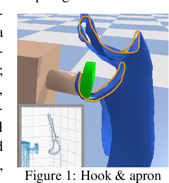 Figure 1 for Sequential Topological Representations for Predictive Models of Deformable Objects
