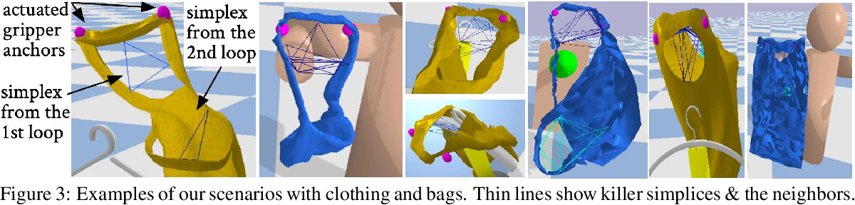 Figure 3 for Sequential Topological Representations for Predictive Models of Deformable Objects