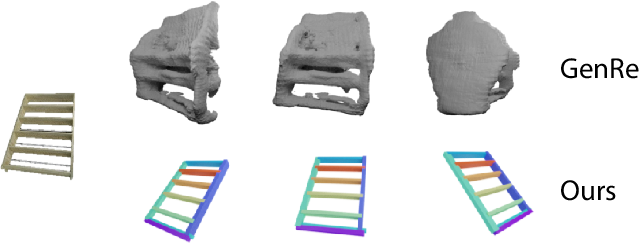 Figure 1 for Compositionally Generalizable 3D Structure Prediction