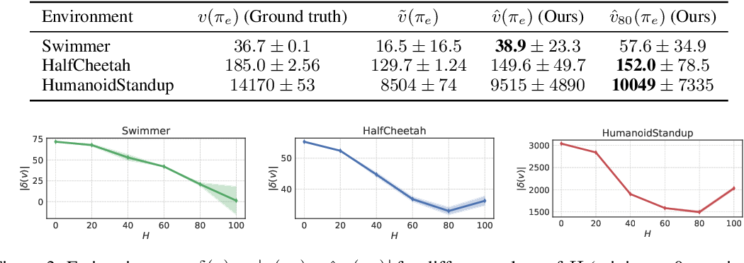 Figure 4 for Bias Correction of Learned Generative Models using Likelihood-Free Importance Weighting