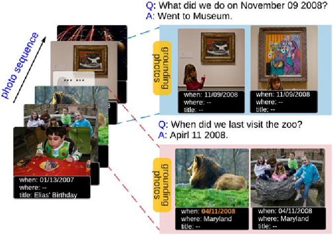 Figure 1 for Focal Visual-Text Attention for Visual Question Answering