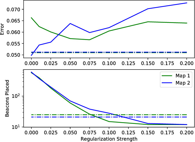 Figure 4 for Jointly Optimizing Placement and Inference for Beacon-based Localization