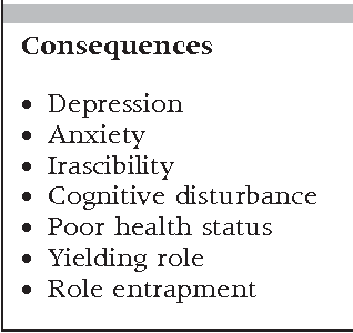 concept analysis of anxiety