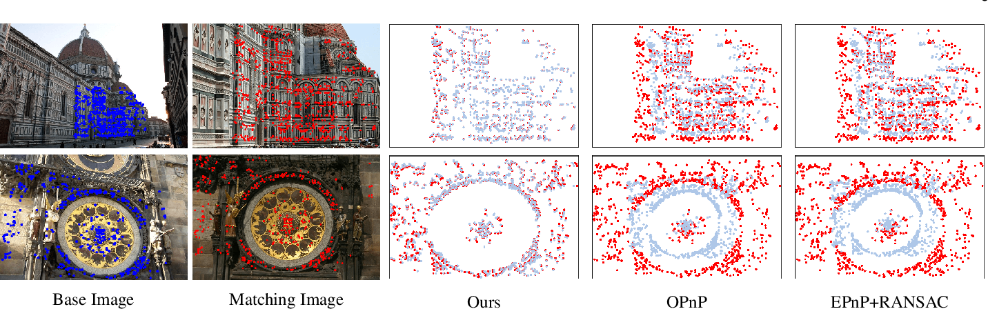 Figure 2 for Eigendecomposition-Free Training of Deep Networks for Linear Least-Square Problems