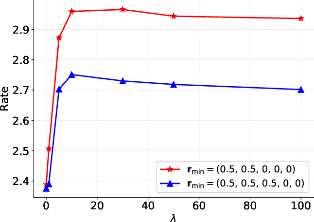 Figure 4 for Towards Optimal Power Control via Ensembling Deep Neural Networks