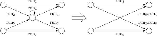 Figure 1 for Optimal Receding Horizon Control for Finite Deterministic Systems with Temporal Logic Constraints