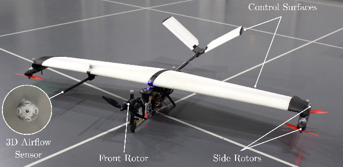 Figure 1 for Adaptive Nonlinear Control of Fixed-Wing VTOL with Airflow Vector Sensing