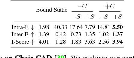 Figure 2 for Probabilistic Video Generation using Holistic Attribute Control