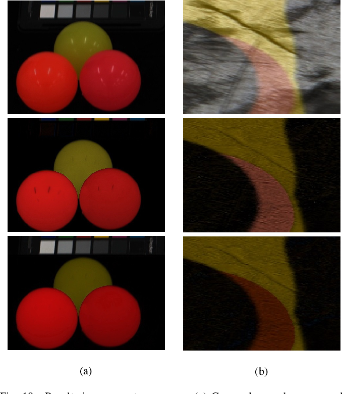 Figure 2 for Fast and High Quality Highlight Removal from A Single Image