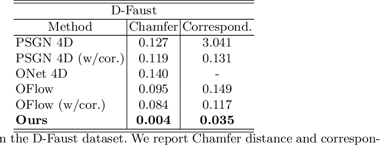 Figure 3 for DeepTracking-Net: 3D Tracking with Unsupervised Learning of Continuous Flow