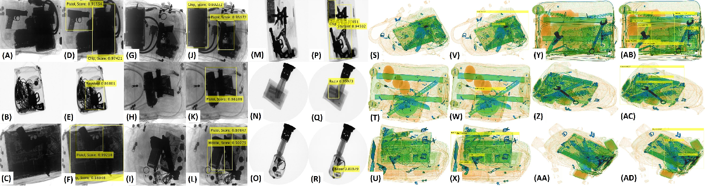 Figure 4 for Cascaded Structure Tensor Framework for Robust Identification of Heavily Occluded Baggage Items from X-ray Scans