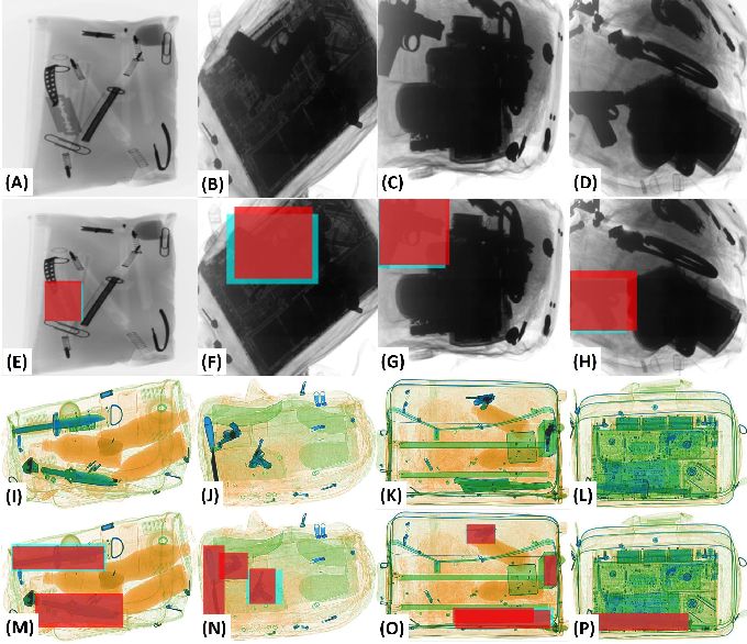 Figure 3 for Cascaded Structure Tensor Framework for Robust Identification of Heavily Occluded Baggage Items from X-ray Scans