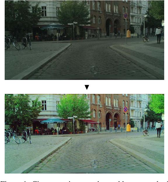 Figure 1 for WESPE: Weakly Supervised Photo Enhancer for Digital Cameras