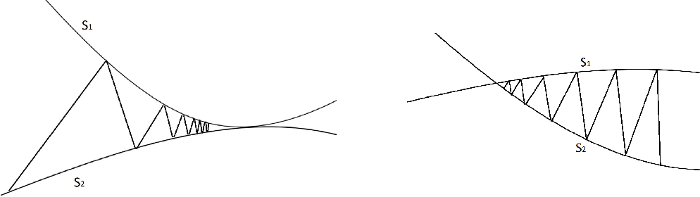 Figure 1 for ALMA: Alternating Minimization Algorithm for Clustering Mixture Multilayer Network