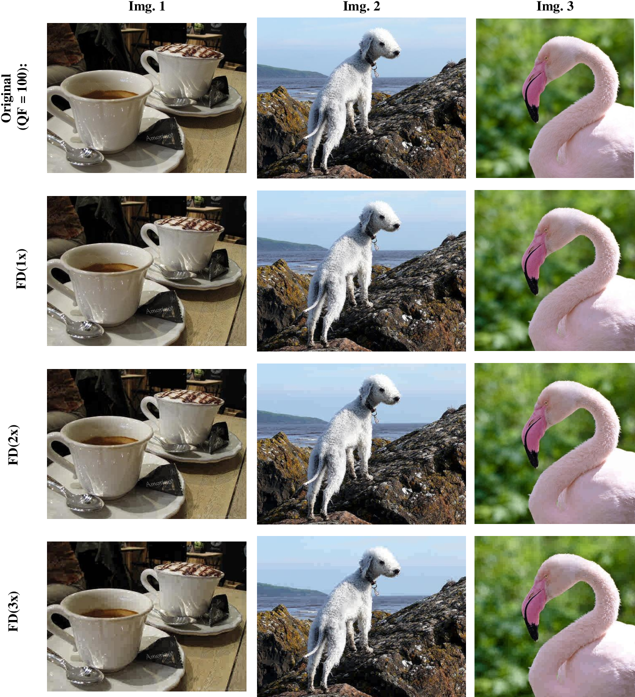 Figure 3 for Feature Distillation: DNN-Oriented JPEG Compression Against Adversarial Examples