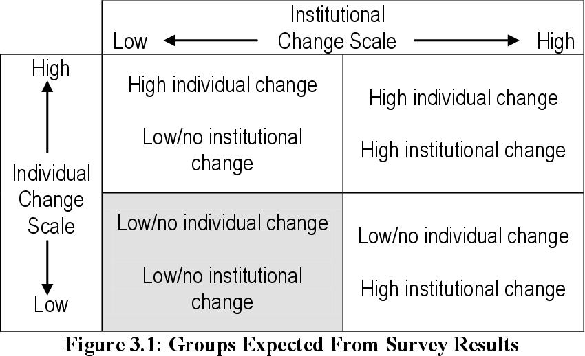 PDF] Appreciative Accreditation: A Mixed Methods Explanatory
