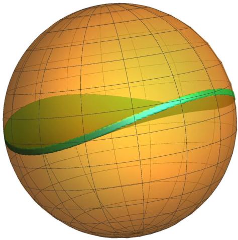 Figure 2 for Stochastic Gradient Descent Escapes Saddle Points Efficiently
