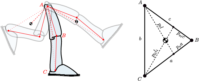 Figure 3 for Fast Whole-Body Motion Control of Humanoid Robots with Inertia Constraints
