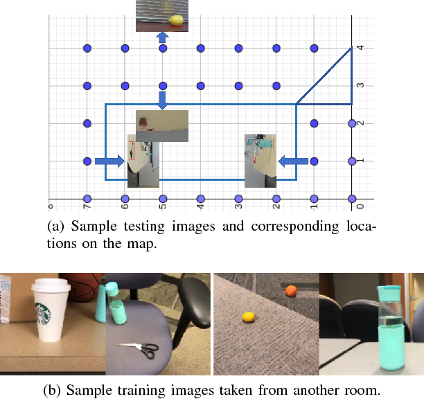 Figure 4 for Active Object Perceiver: Recognition-guided Policy Learning for Object Searching on Mobile Robots