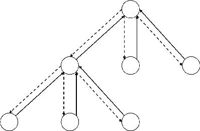 Figure 1 for Quantile Regression Under Memory Constraint