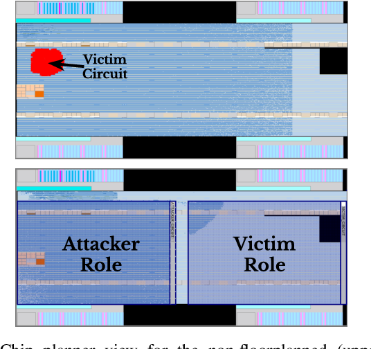 Figure 4 for Neighbors From Hell: Voltage Attacks Against Deep Learning Accelerators on Multi-Tenant FPGAs